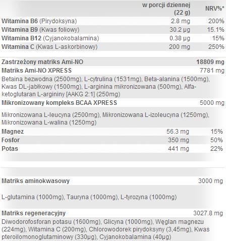 scitec nutrition amino express recenzje i skład