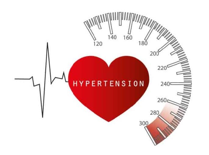 leki na nadciśnienie a testosteron