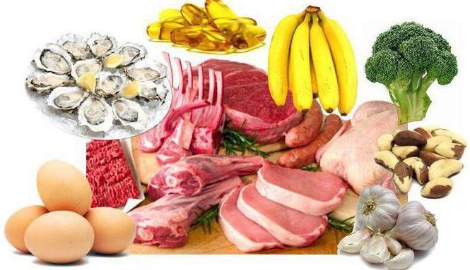 Dieta a testosteron