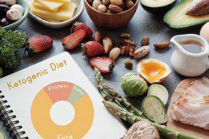 Dieta ketogeniczna - zasady, jadłospis, efekty