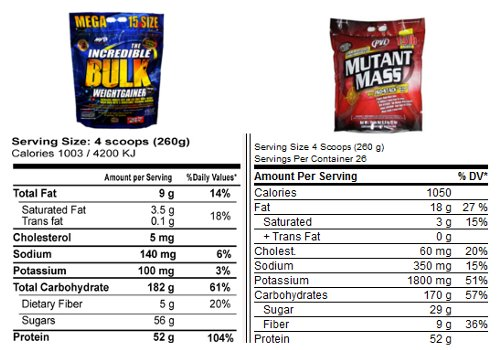 Mutant Mass vs Incredible Bulk