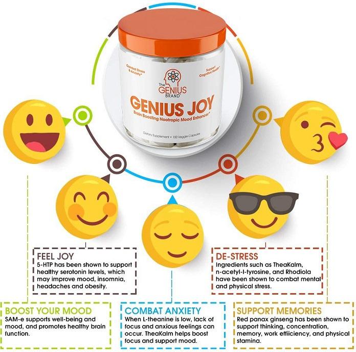 The Genius Brand Genius Joy opinie działanie